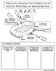 RAFT Differentiated Cross-Curricular Activity Independent
