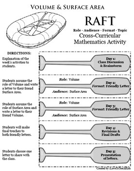 RAFT Differentiated Cross-Curricular Activity Volume & Surface Area