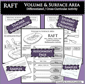 RAFT Differentiated Cross-Curricular Activity Volume & Sur