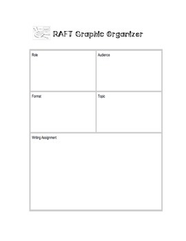 Emergency Sub Plans: RAFT Guided Notes and Writing Assignment