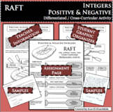 RAFT Integers Negative & Positive Differentiated Cross-Curricular Differentiated