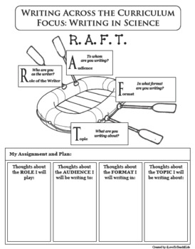 RAFT Kinetic & Potential Energy WRITE in SCIENCE Differentiated Cross-Curricular