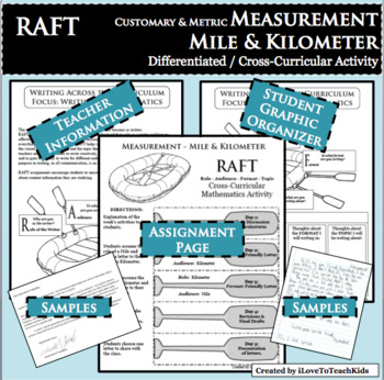 RAFT Measurement Mile Kilometer Customary Metric Cross-Curricular Differentiated