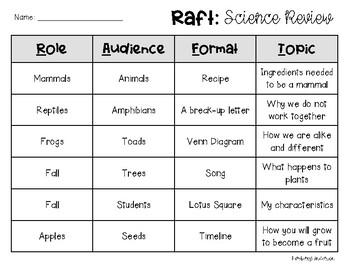 RAFT Reveiw - Science