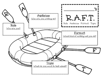 RAFT [Role Audience Format Topic] Graphic Organizer
