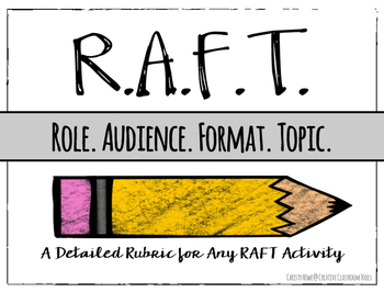 RAFT Rubric (Role, Audience, Format, Topic)