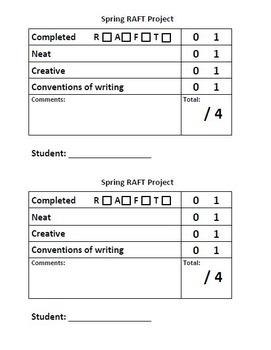 RAFT Spring / Winter Break Project