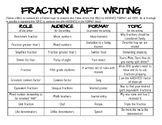 RAFT Strategy Table for Fraction Differentiation Projects