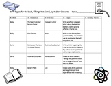 """RAFT Topics for the Book, """"Things Not Seen"""", by Andrew Clements"""