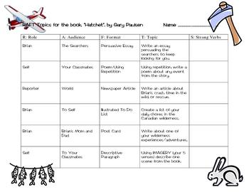 "RAFT Topics for the book, ""Hatchet"", by Gary Paulsen"