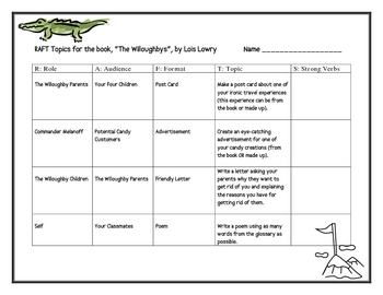 "RAFT Topics for the book, ""The Willoughbys"", by Lois Lowry"