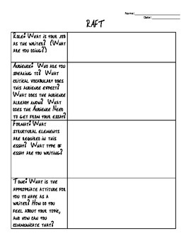 RAFT Worksheet for LAFS and CCSS