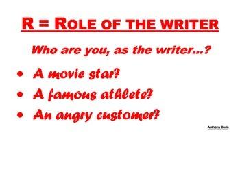 RAFT Writing Assignment Bulletin