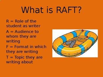 RAFT Writing Bundle