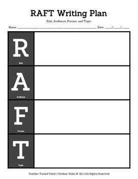 RAFT Writing Plan