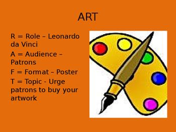 RAFT Writing PowerPoint