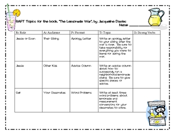 """RAFT Writing Prompts for """"The Lemonade War"""", by J. Davies"""