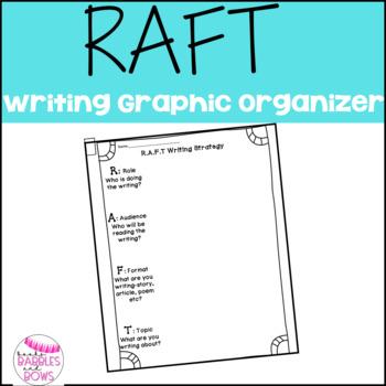 R.A.F.T Writing Strategy Graphic Organizer