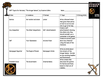 """RAFT Writing Topics for """"The Hunger Games"""", by S. Collins"""