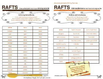 RAFTS: A menu for rigor in cross-curricular writing