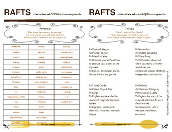 RAFTS: Writing projects for cross-curricular writing