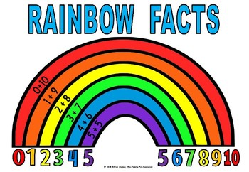 RAINBOW FACTS POSTER(FREEBIE)