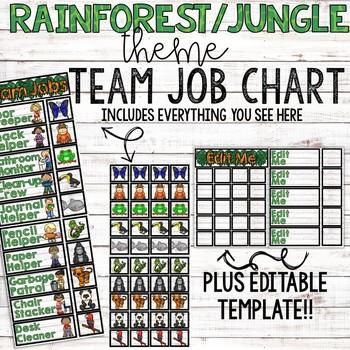 RAINFOREST JUNGLE THEME TEAM JOBS EDITABLE