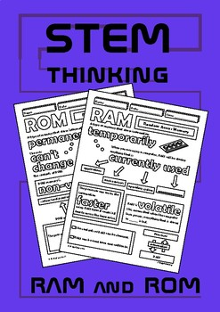 RAM ROM Computer Science Doodle Sheet Visual Guided Notes