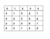 RAN 1-20 Boards