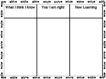 R.A.N Chart