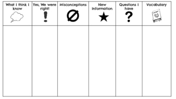 RAN Chart