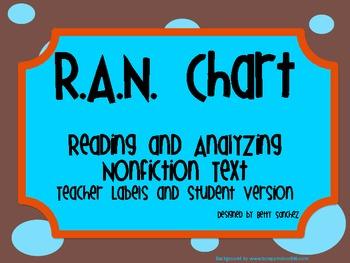 RAN Chart  Reading Strategy