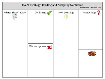RAN Chart- Reading and Analyzing Nonfiction Text