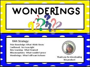 RAN chart headings