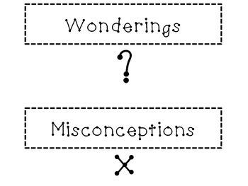RAN chart labels