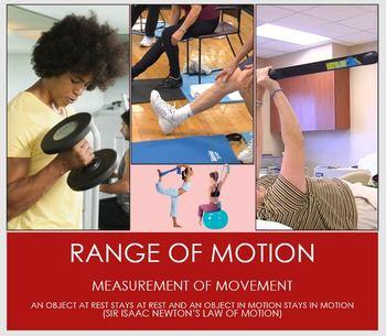 RANGE OF MOTION (ROM) - Measurement of Movement (Pre-med)