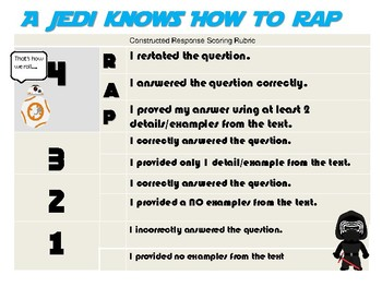 RAP Scoring Guide for Constructed Responses Writing Star Wars Theme Posters