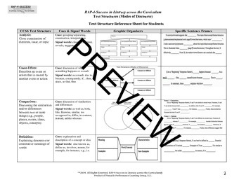RAPLiteracy CCSS Modes of Discourse and Text Structures Guide (6-12)