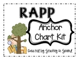 RAPP Anchor Chart Kit