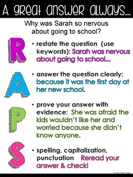 RAPS Posters {Math and ELA Question Response Strategy}