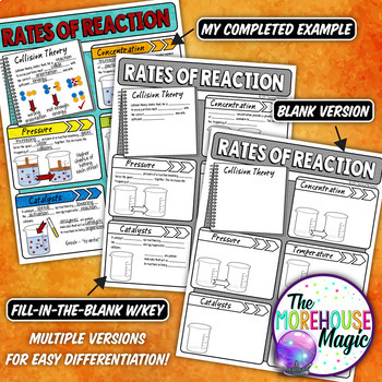 Reaction Rates Doodle Notes for Science with PowerPoint & Quiz