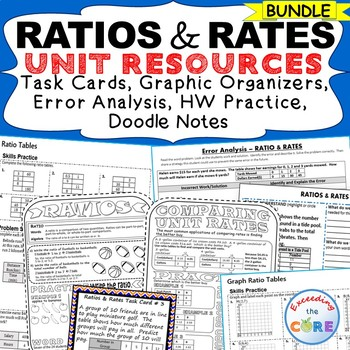 problem solving with ratios
