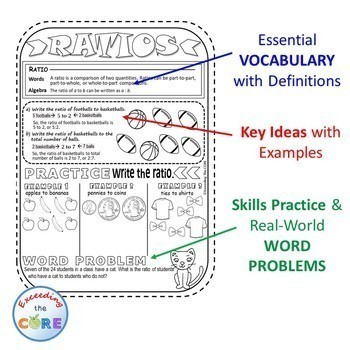 RATIOS AND RATES Doodle Notes - Interactive Math Notebooks ( Study Guides )