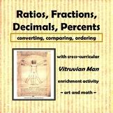 Ratios, Fractions, Decimals, Percents - Converting, Compar