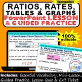 RATIOS,  RATES, TABLES & GRAPHS PowerPoint Lesson & Practice   Distance Learning
