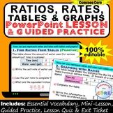 RATIOS,  RATES, TABLES & GRAPHS PowerPoint Lesson & Practi