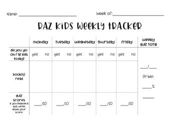 RAZ KIDS Weekly Assignments/Tracker