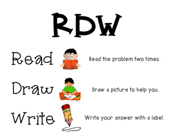RDW- Read, Draw, Write