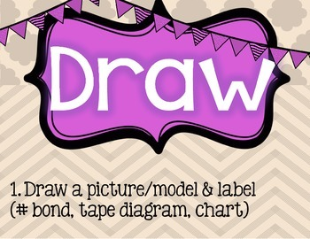 RDW strategy from engageNY Read Draw Write for Problem Solving (CUSTOM ORDER)