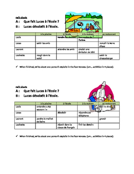 RE & IR  Verbs Information Gap Charts FRENCH